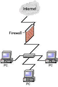 Segurança de Rede